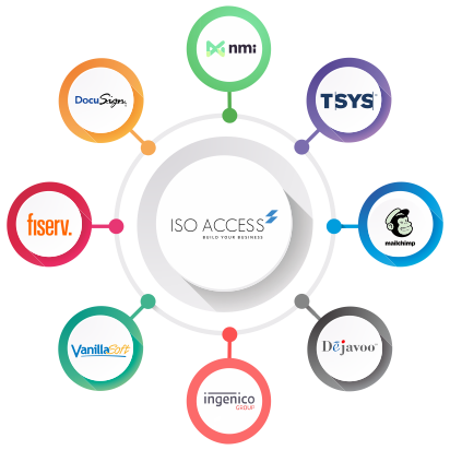 Fiserv_ISO_Access_Integration